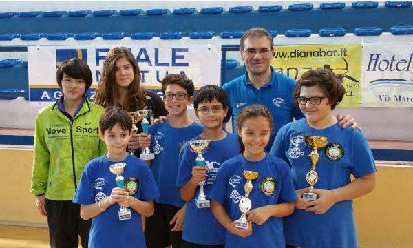 Torneo Regionale Giovanile