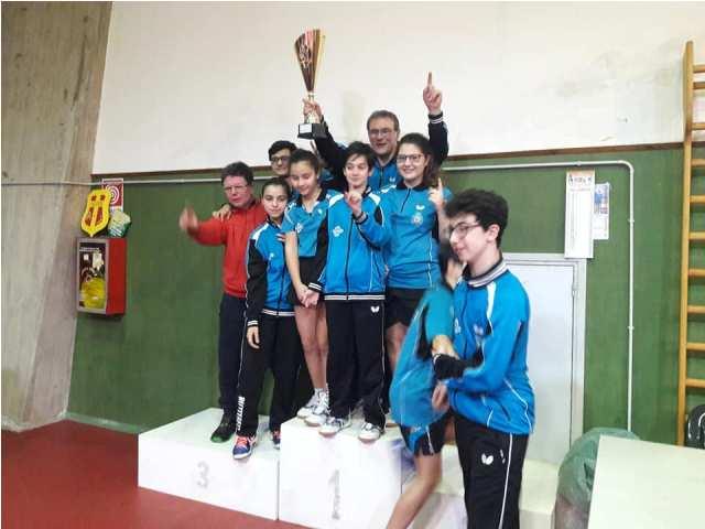 Vincitori Trofeo Sicilia