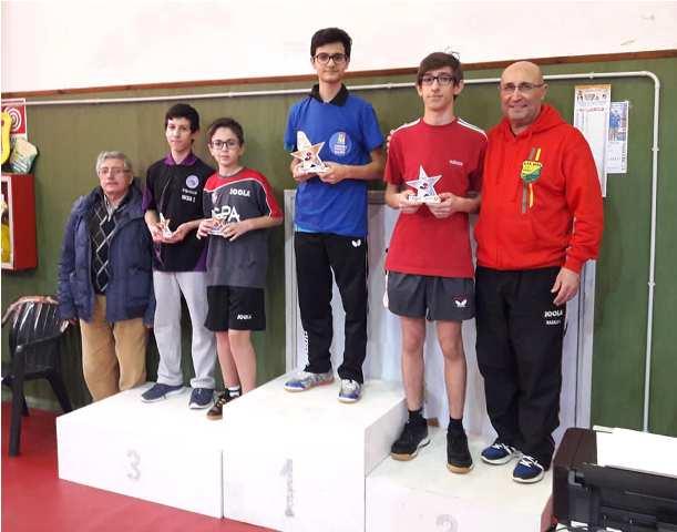 Claudio Casà Campione regionale categoria allievi