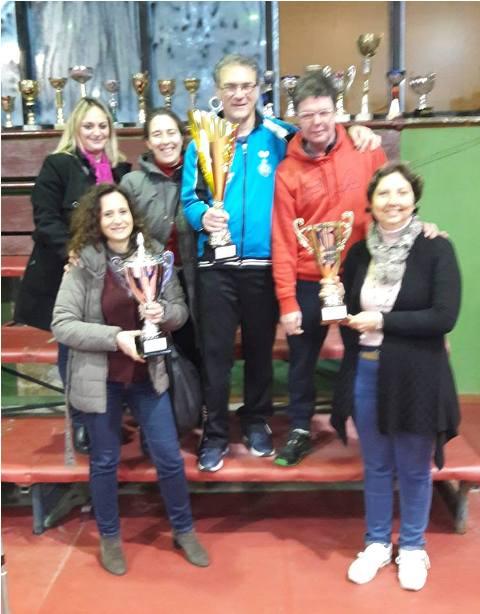 Il team e il trofeo Sicilia