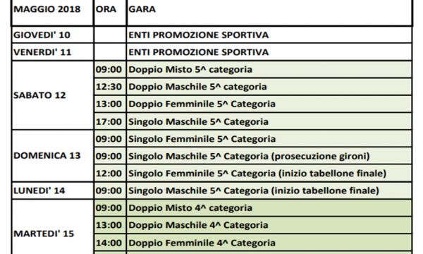 CAMPIONATI ITALIANI 4^/5^ CATEGORIA 2018