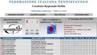 "10/11/2018 ASD SPORTENJOY ALLEZPING vs ASD TT HIMERA G. RANDAZZO ""CASCINO"""