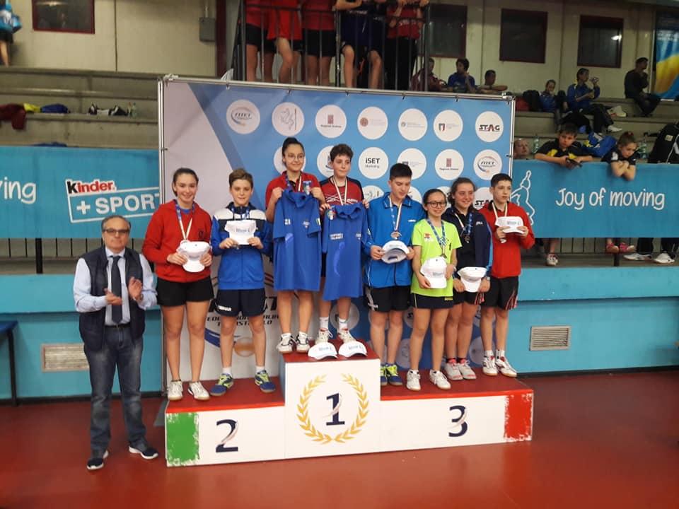 Campionati italiani giovanili 2019
