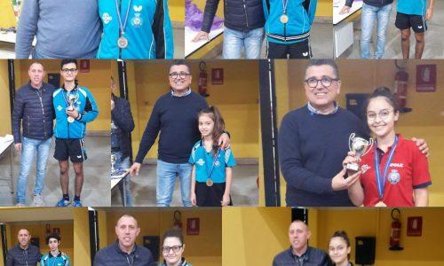 II Torneo Regionale Giovanile