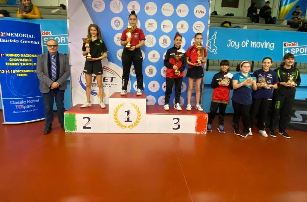I Torneo Nazionale Giovanile a Terni